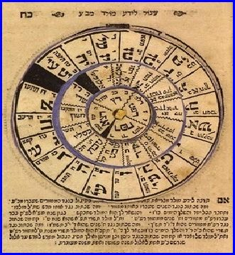 Calendario Copto.Calendari Nel Mondo E Nel Tempo