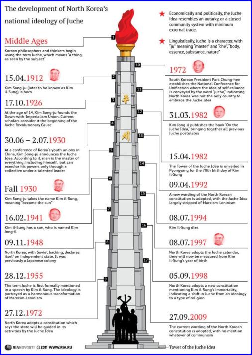 Calendario Anno 1992.Calendari Nel Mondo E Nel Tempo