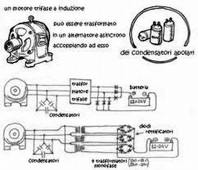Storia elettricit apparecchiature elettriche for Motori elettrici per macchine da cucire